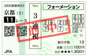 平安S2020馬券