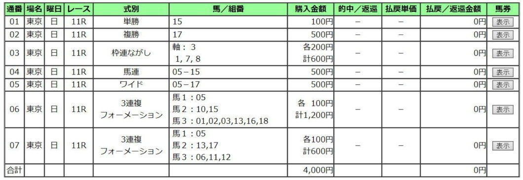 日本ダービー2020買い目