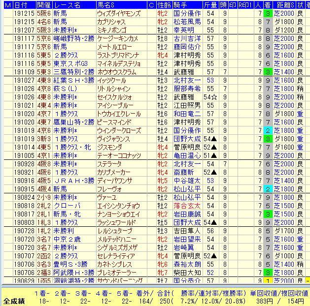 TARGET frontier JV使い方4-9逃げ馬