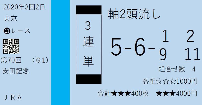 買い方3-3 安田記念-3連単