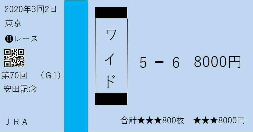 買い方3-5 安田記念-ワイド