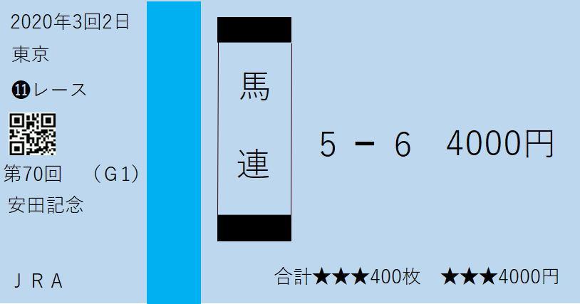 買い方3-5 安田記念-馬連