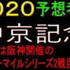 中京記念2020消去法データ(過去8年)|ギルデッドミラーに【0.2.1.15】のデータ!?