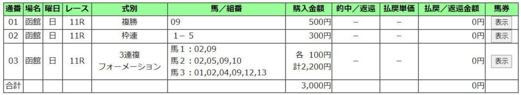 函館記念2020買い目