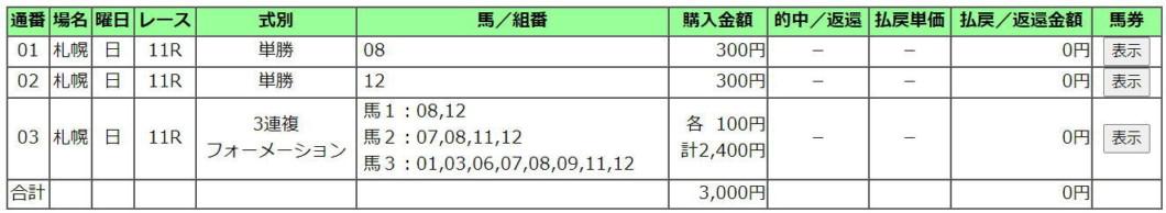 札幌記念2020買い目