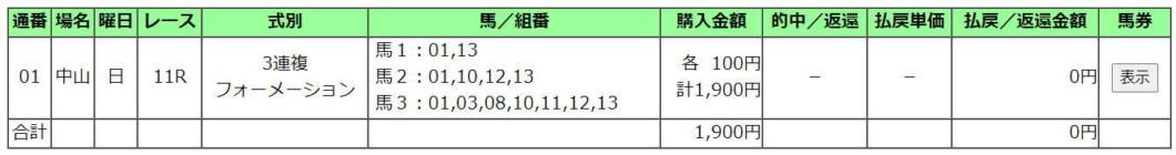 京成杯AH2020買い目