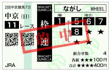 神戸新聞杯2020枠連1