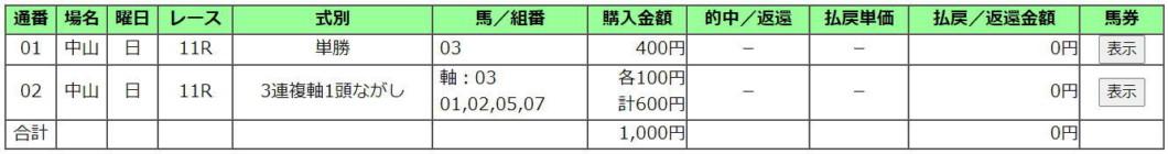 オールカマー2020買い目
