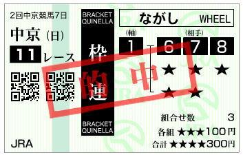神戸新聞杯2020枠連2