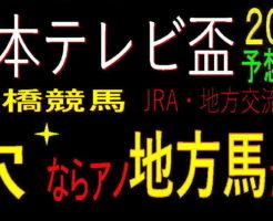 日本テレビ盃2020キャッチ
