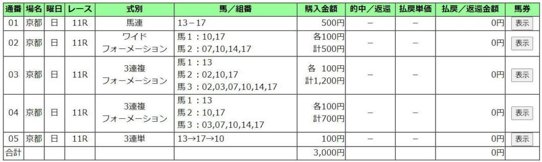 秋華賞2020買い目