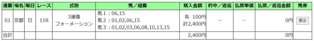 京都大賞典2020買い目