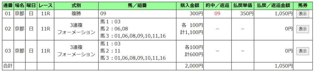 菊花賞2020買い目