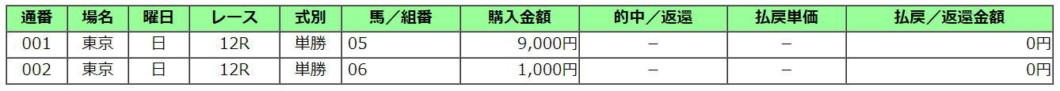 ジャパンカップ2020買い目