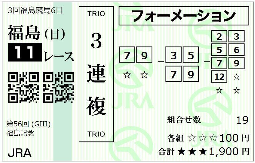 福島記念2020馬券