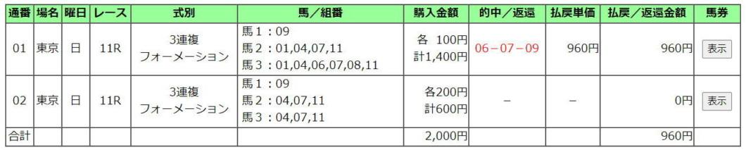 天皇賞秋2020買い目