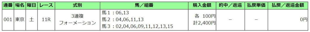 武蔵野S2020買い目