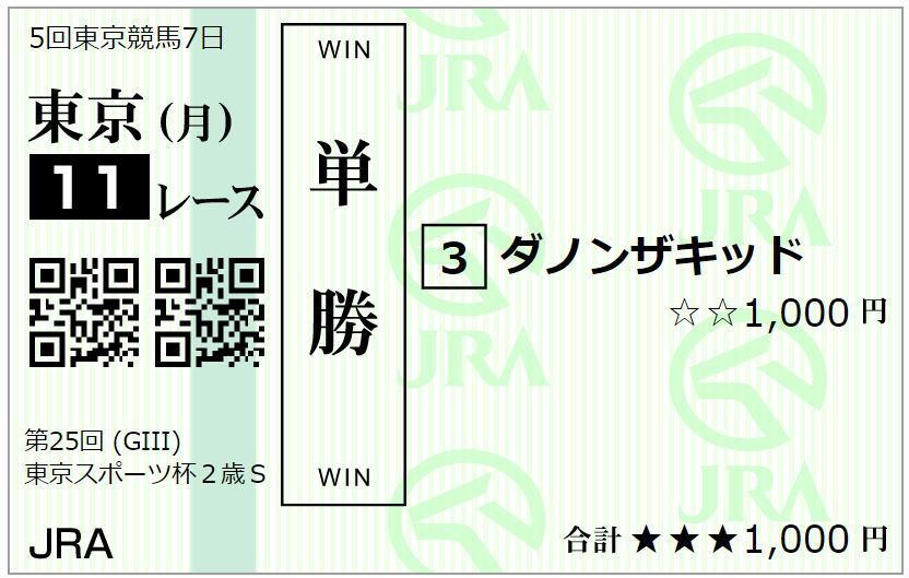 東京スポーツ杯2020馬券