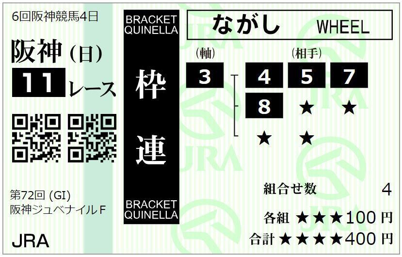 阪神JF2020枠連1
