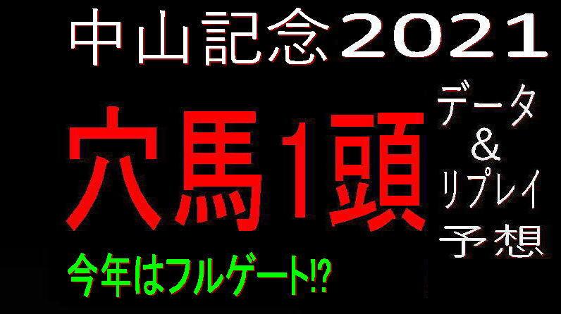 中山記念2021キャッチ