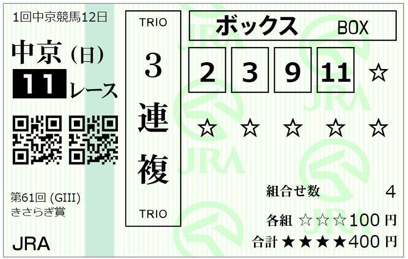 きさらぎ賞2021馬券