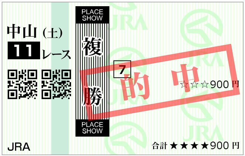 中山牝馬S2021馬券