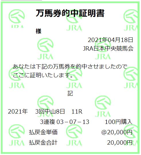 皐月賞2021万馬券証明書