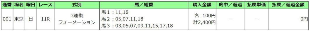 オークス2021買い目