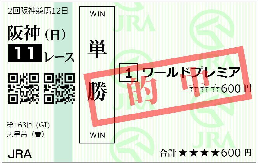 天皇賞春2021馬券