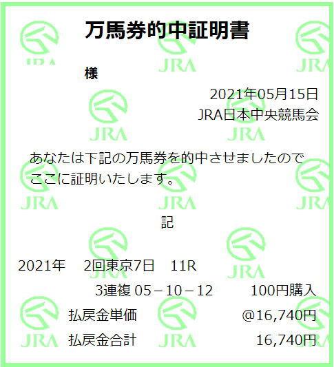 京王杯SC2021万馬券証明書