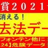 帝王賞2021(大井競馬)消去法予想|カジノフォンテンに【0.0.0.24】危険データ!