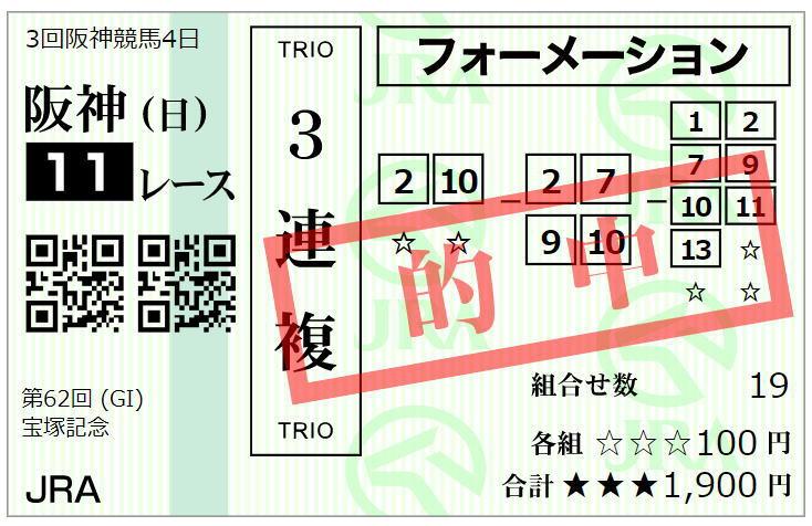 宝塚記念2021馬券