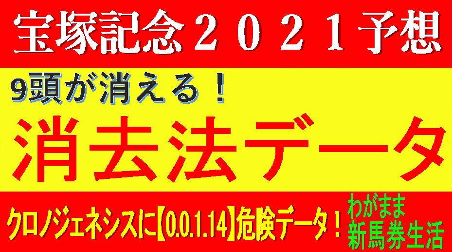 宝塚記念2021キャッチ
