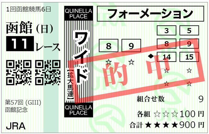 函館記念2021馬券