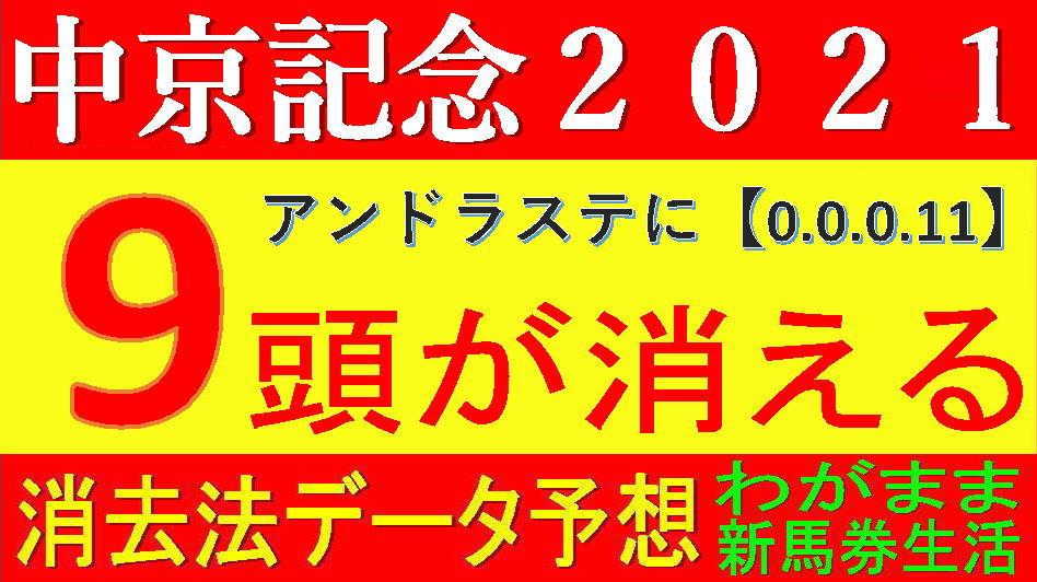 中京記念2021キャッチ